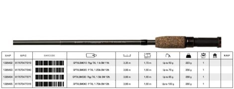 Greys rod prodigy txl 3,6 m 70 g