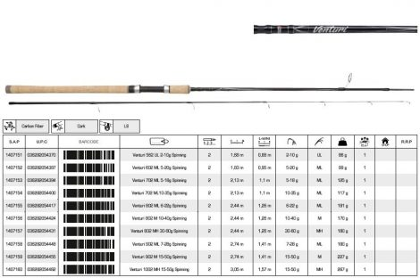 Abu Garcia Rod Venturi 702 ML 5-18g Spinning